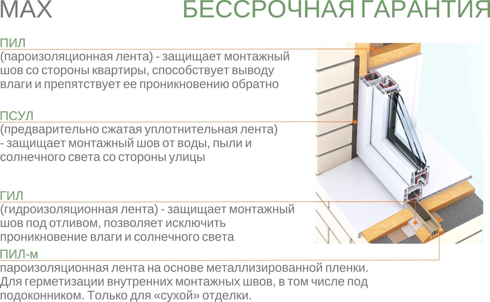 Установка пластиковых окон на лоджии: пошаговый монтаж 99